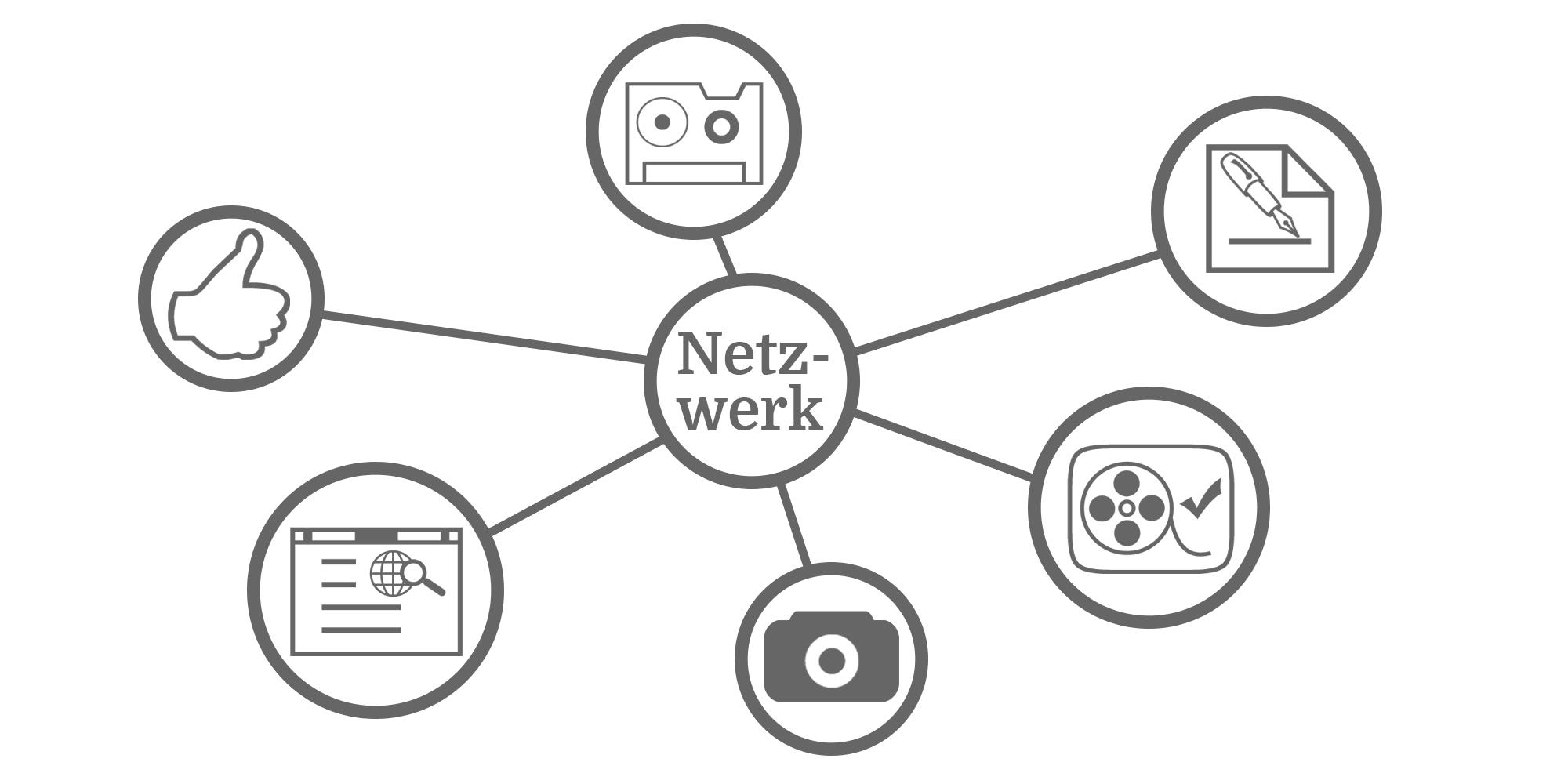 Braun Multimedia - Experten für Audio Film Video und Social Media